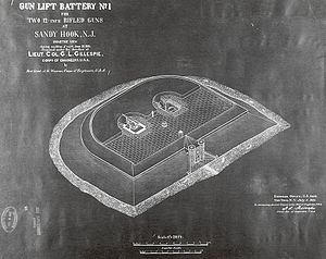 Fort Hancock, New Jersey - Drawing of Battery Potter