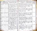 Subačiaus RKB 1858-1864 krikšto metrikų knyga 076.jpg