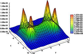 Tetraquark - Image: TQ EB ape hyp r 1 8 r 2 14 Act 3D Sim