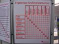 Tabellen 2009 Dortmund.png