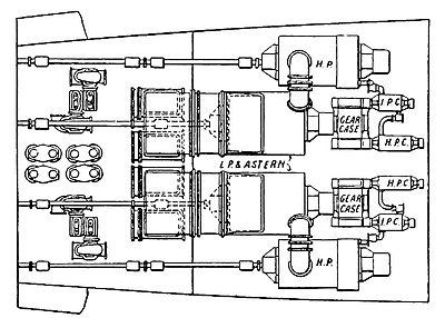 The Steam Turbine, 1911 - Fig 51 - Arrangement of machinery.jpg