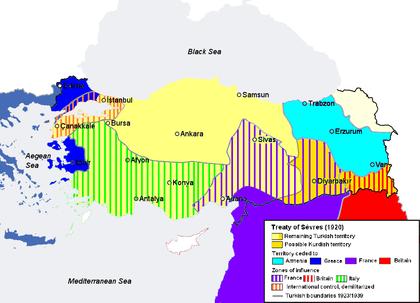 некоммерческие организации армении
