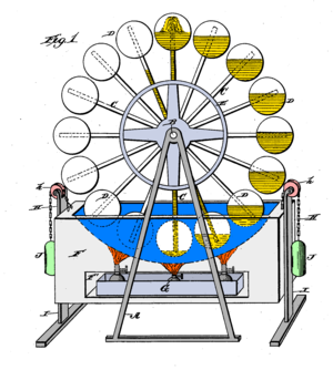 Minto wheel - Image: US243909 Figure 1