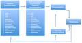 Umweltmerkmale-Wahrnehmungsmodel.png