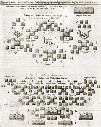 Battle of White Mountain - Plan of the battle from Theatrum Europaeum: Bohemians above, Imperial and Bavarian forces below
