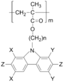 Wiki-halogen.png