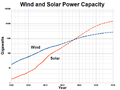 Wind-and-solar.png
