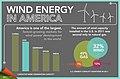 Wind Energy in America - Slide 1 (7776542542).jpg
