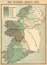 lakossági fogyás írország súlycsökkenés hüvelykre csökkent
