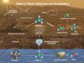 Πηγές μεθανίου στον Άρη.png