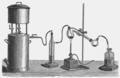 Очистка ртути перегонкой в токе газа.png