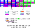 當前全國不分區及僑居國外僑民立法委員各政黨席次分佈圖.png