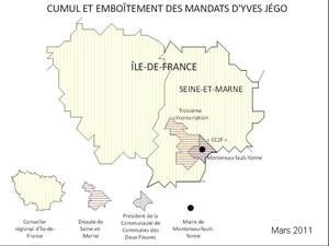 Yves Jégo - Yves Jégo's four electoral mandates, between March 2010 and July 2011.