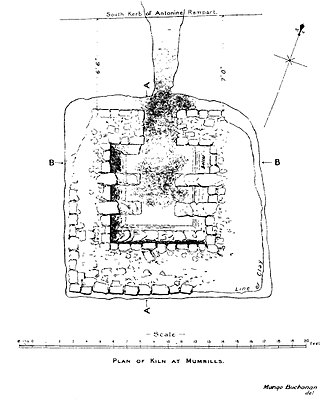 Mumrills - sketch plan of kiln at Mumrills, by Mungo Buchanan from the Proceedings Of The Society Of Antiquaries Of Scotland (1914-1915) Vol 49