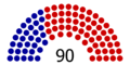 59th Senate.png