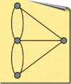 7b-graph.png