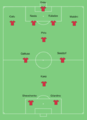 AC Milan 05-06 FormazioneTipo.png