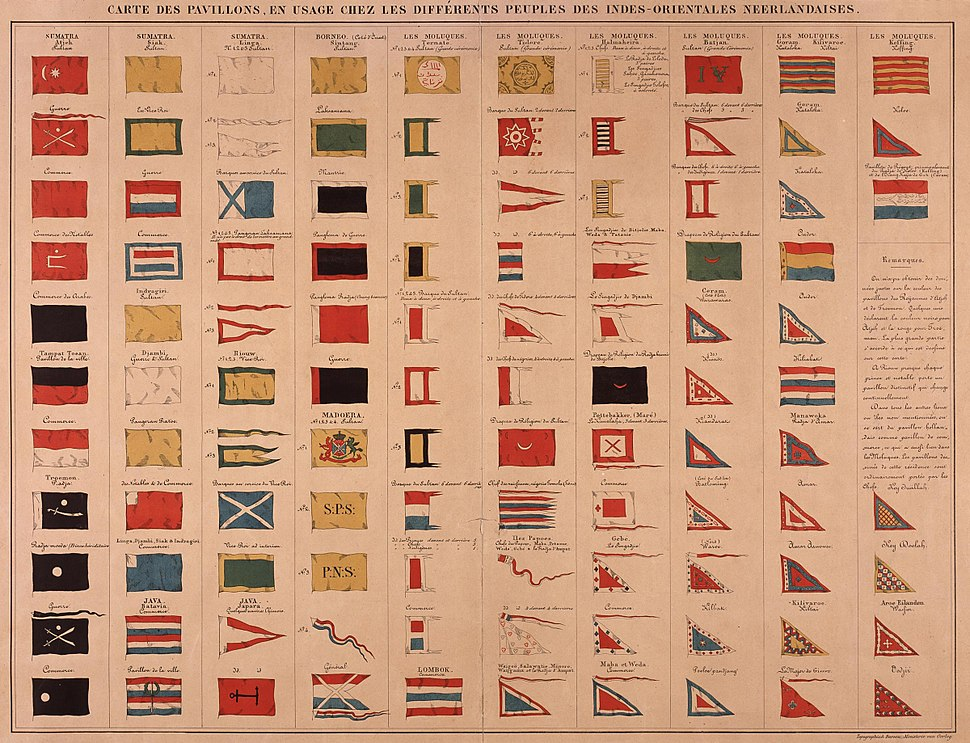 AMH-5596-NA Different flags in Dutch East India