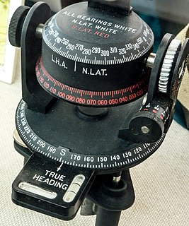 Astrocompass Tool for finding true north through the positions of astronomical bodies