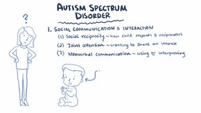 File:Autism spectrum disorder video.webm