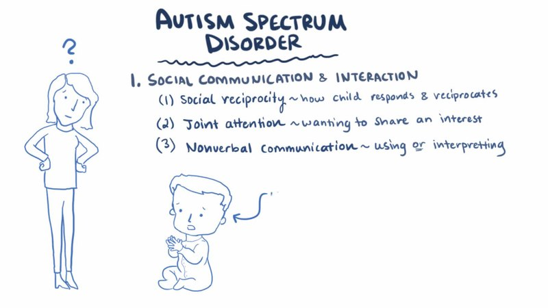 thesis on autism spectrum disorder According to the national centre for autism about 30-50% of autistic children will never learn to use speech (2009, 3) it is impossible to tell ahead of time whether or not the.