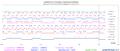 Bang-bang PFD waveforms constant Df random input.png