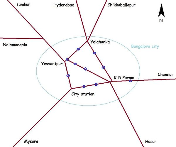 purple line stations bangalore