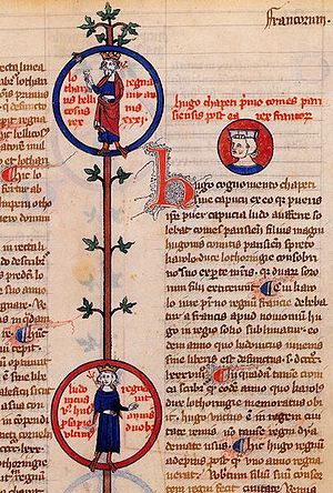 Consanguinity - Consanguinity of the kings of France as shown in Arbor genealogiae regum Francorum (Bernard Gui, early 14th century).