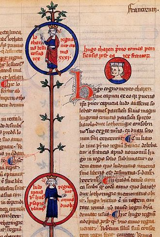 Bernard Gui - Illustrations from a copy of Gui's Arbor genealogiae regum francorum produced in the 1330s, showing the Carolingian kings Lothair and Louis V