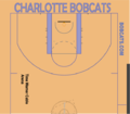Bobcats Time Waner Cable arena.png