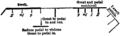 Britannica Organ Composition Pedals.png