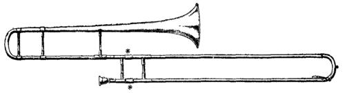 1911 Encyclopædia Britannica/Trombone - Wikisource, the free
