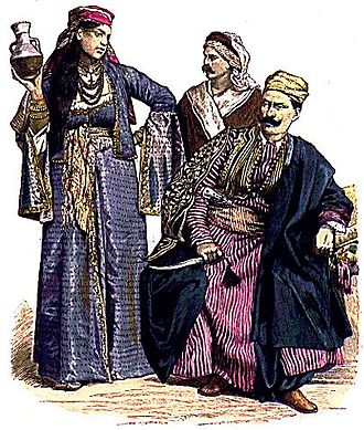 History of the Middle East - Inhabitants of Damascus by the end of the Ottoman era