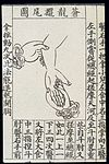 C20 Chinese medical illustration in trad. style; Hand massage Wellcome L0039658.jpg