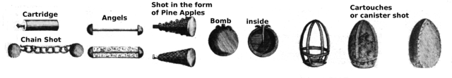 List of cannon projectiles - Wikipedia, the free encyclopedia