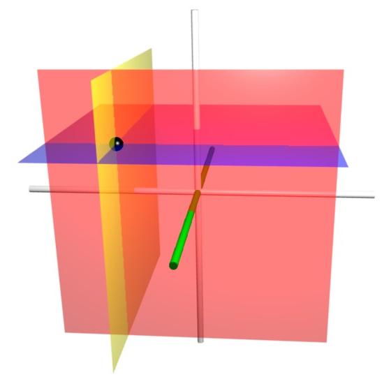 Cartesian coordinate surfaces