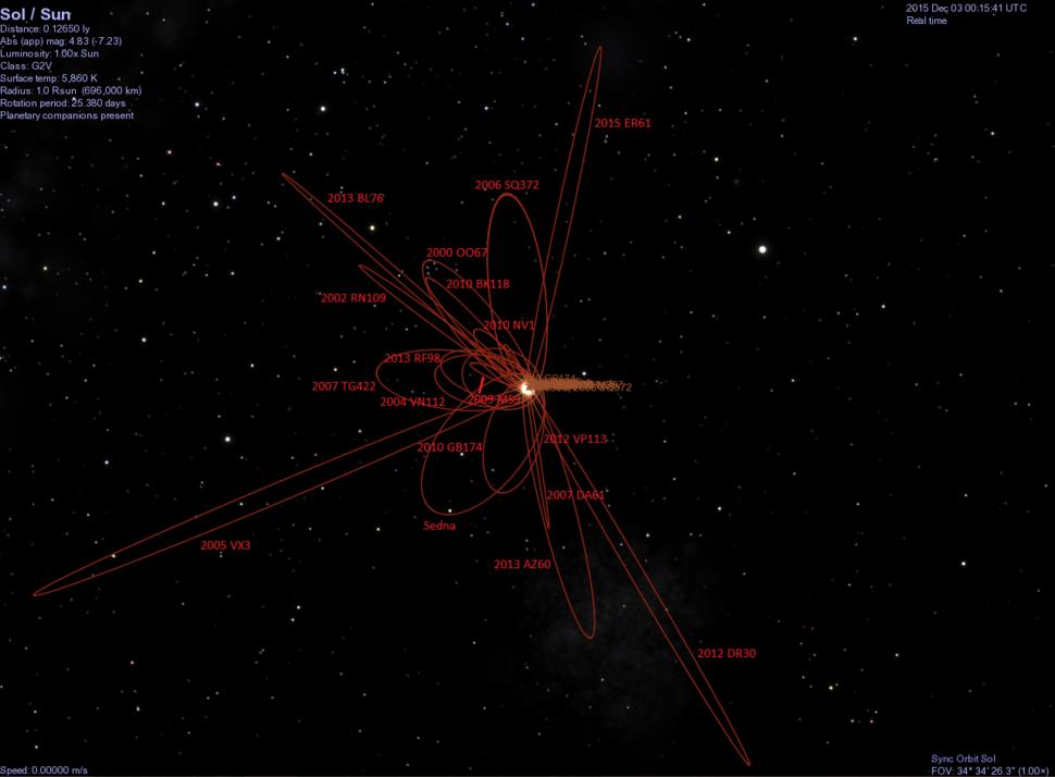 Celestia distant object orbits