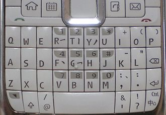 Stroke count method - Keyboard of a Chinese mobile phone, showing roles of the numbers 1-5 in the Wubihua method