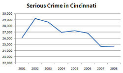 meaning of cincinnati