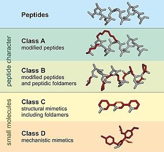 Peptidomimetic