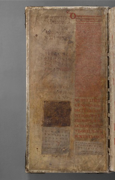 Codex Gigas Pdf