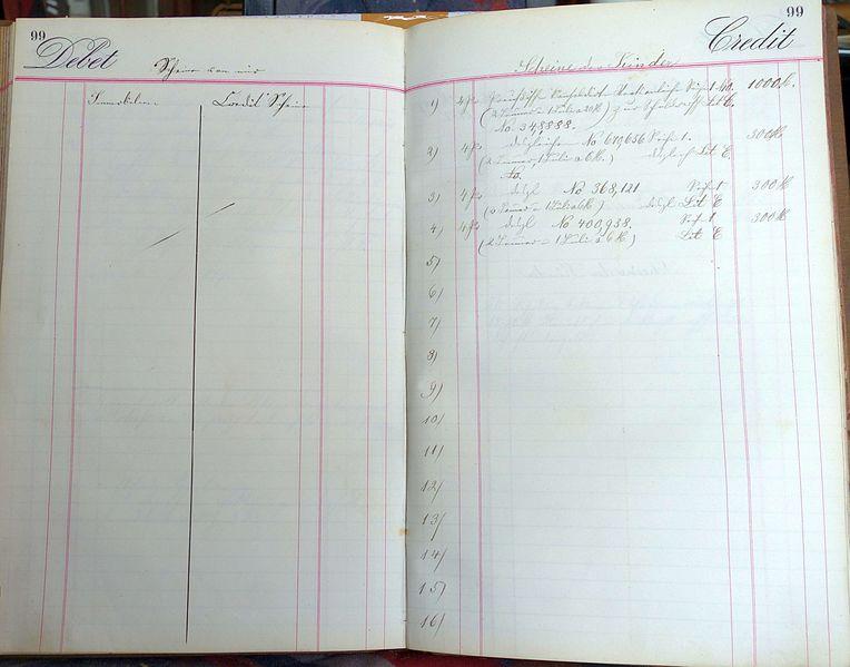 File:Conto Haupt Buch von Naom Dedo, Rauchwarenhändler in Leipzig (1872-1889)-63.jpg