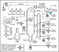 Crude Oil Distillation Unit.png