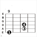Csharp5 Db5 power chord.png
