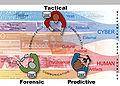 Cyber Analytics graphic v7.jpg