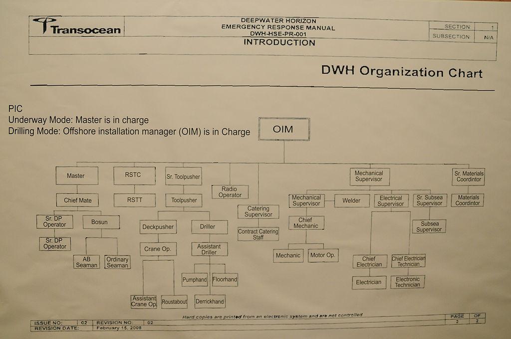 Emergency Response Chart: Deepwater Horizon Organizational Chart.jpg - Wikimedia Commons,Chart