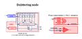 Dejittering node.png