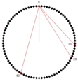 Delta scale chromatic circle.png