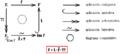 Descomposición de aplicación lineal.png