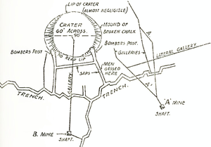 170th Tunnelling Company - Diagram of crater mine galleries and saps